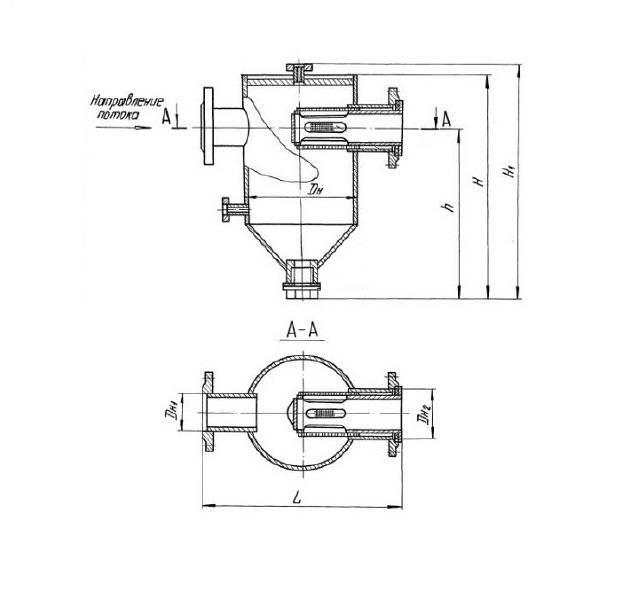 Фильтры для систем отопления. какие необходимы?