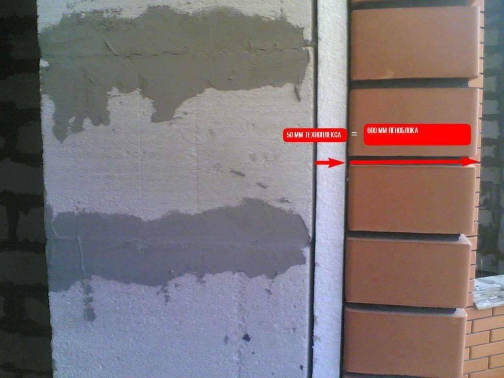 Варианты наружной отделки дома из газобетона