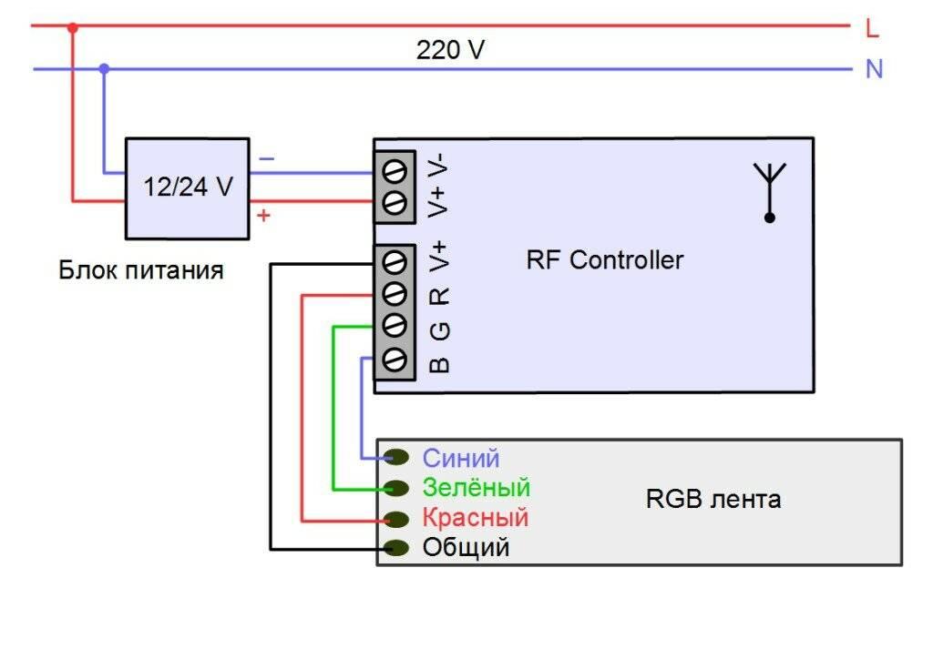 Трансформатор для светодиодной ленты: способы подключения, разновидности