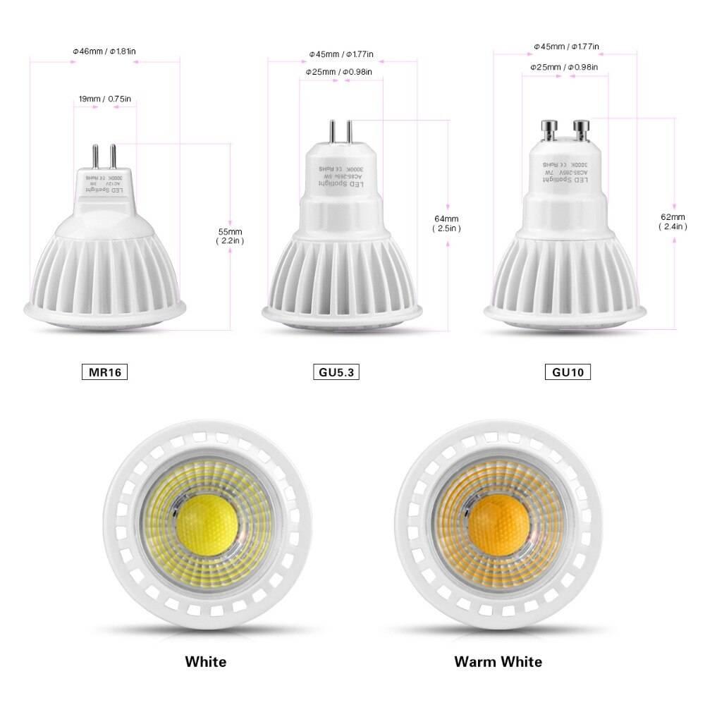 Точечные светильники на светодиодах – разновидности, схемы расположения и преимущества