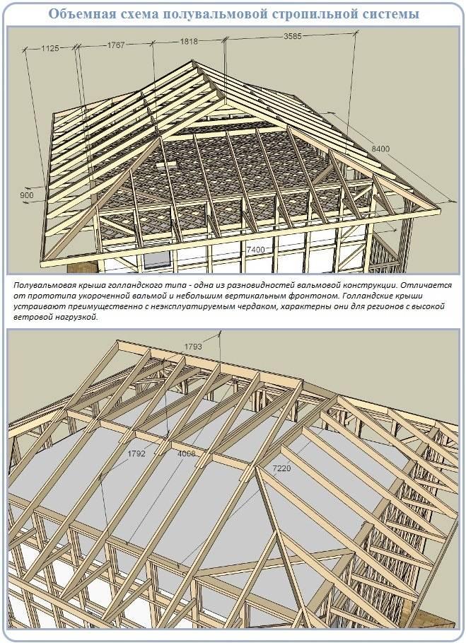 Шатровая крыша: расчет, особенности стропильной системы, выбор размеров кровли и изготовление стропил, порядок возведения