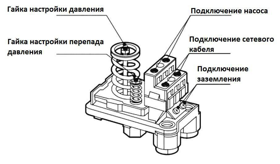 Реле давления для гидроаккумулятора: подключение и регулировка