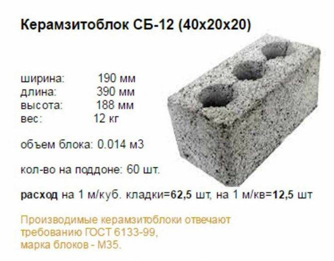 Марки керамзитобетона: м100 и м150, d500. вес керамзитобетона 1 м3. м200 и в20, d1000 и другие марки, их расшифровка