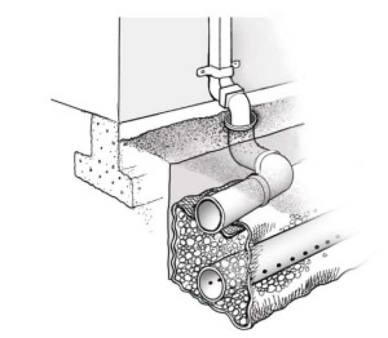 Укладка дренажных труб, особенности выбора и монтажа.