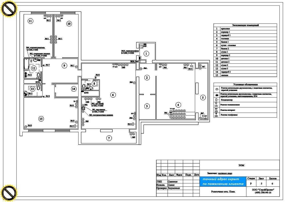 Правила электроснабжения жилого дома   услуги жкх в 2021 году