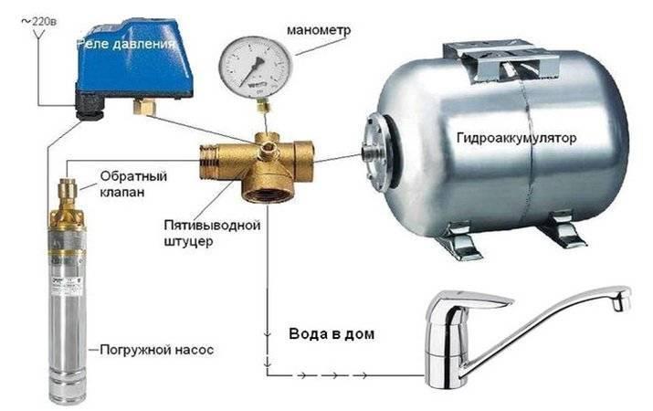 Реле давления для водяного насоса: конструкция и настройка