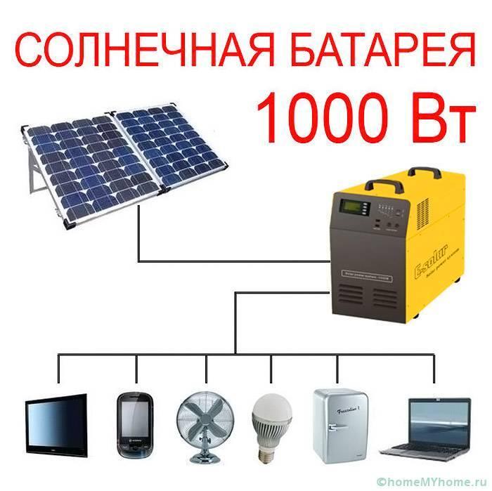 Принцип работы солнечной панели