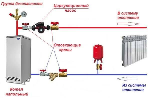 Если что-то пойдет не так, пострадает вся конструкция! установка насоса в систему отопления частного дома