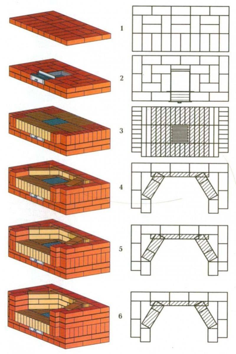 Дачникам: как построить самую простую уличную печь из кирпича подручными инструментами и своими руками (памятка и полезное видео)