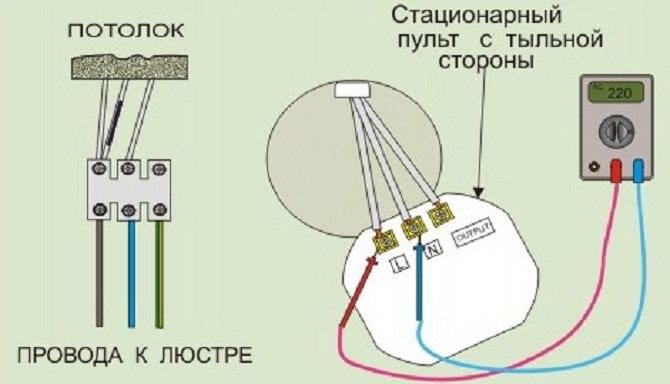Люстры с пультом управления: правила выбора, монтажа и ремонта конструкций