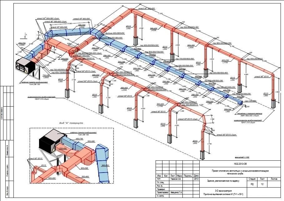 Производственные помещения: кратность воздухообмена