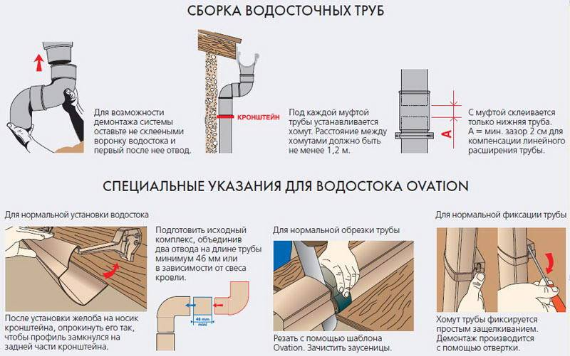 Самостоятельный монтаж металлической водосточной системы