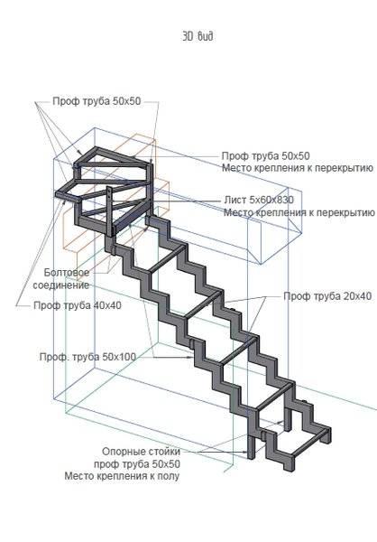 Лестница из профильной трубы своими руками: виды, чертежи, этапы изготовления, пошаговая инструкция