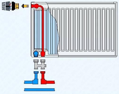 Подводка к радиатору отопления