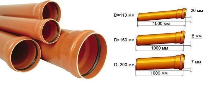 Выбор канализационных труб пвх – характеристики, преимущества и недостатки