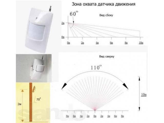 Инфракрасный датчик движения для включения света: принцип работы, характеристики, подключение, монтаж.