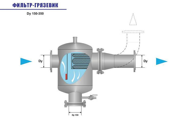 Грязевики для систем отопления: описание и принцип работы