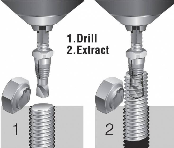 Как пользоваться экстрактором или учимся правильно выкручивать сломанные болты
