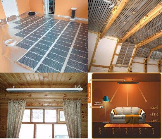 Инфракрасное отопление дома, отопление инфракрасными обогревателями: преимущества, виды оборудования