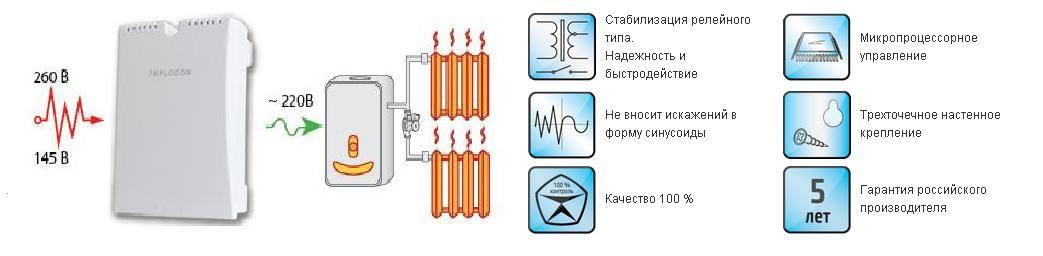 Лучшие стабилизаторы напряжения для газовых котлов