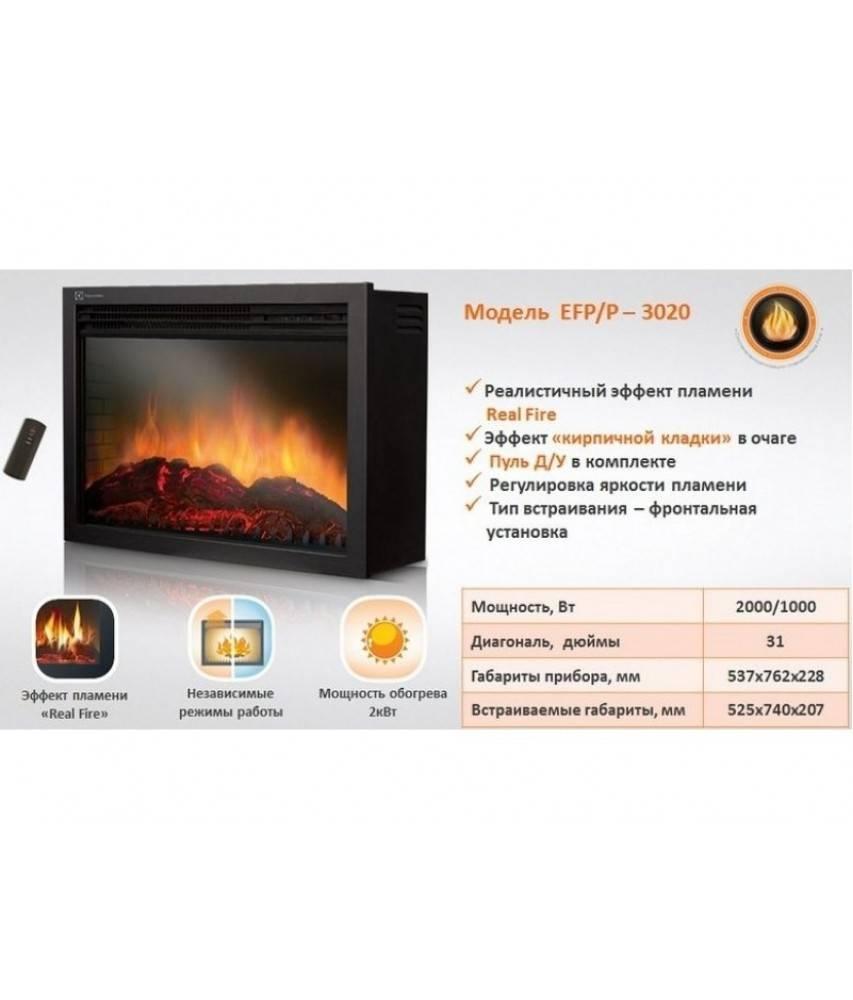 Теплый пол электролюкс: особенности, характеристики, плюсы и минусы