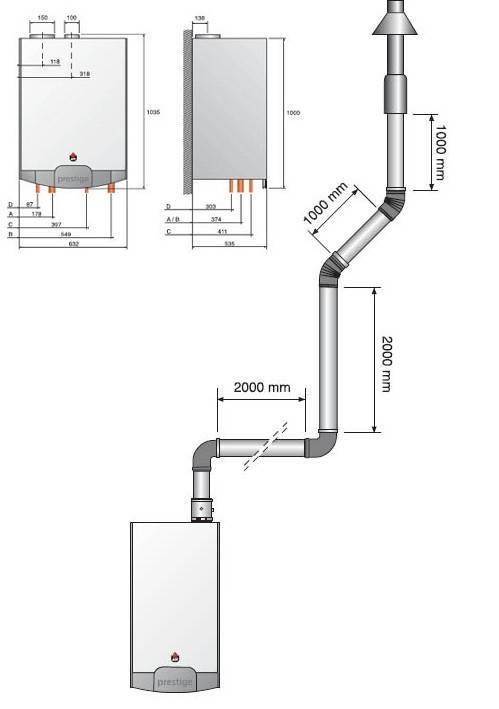 Труба для газовой колонки: правила устройства вытяжных труб в квартире, трубы от колонки в дымоход