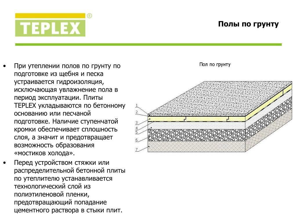 Гидроизоляция деревянного пола — виды гидроизоляции и технология проведения работ
