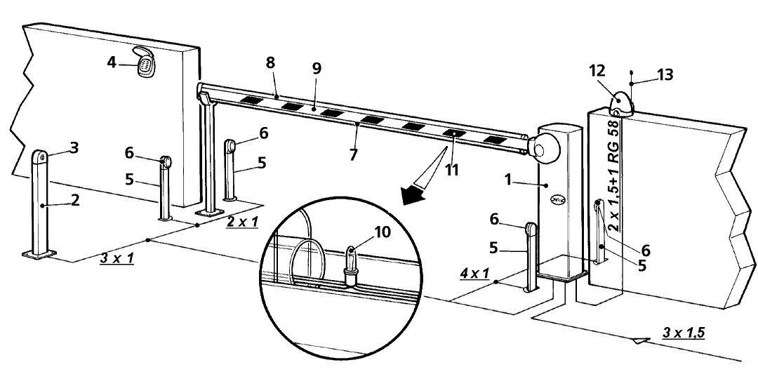 Установка шлагбаума во дворе жилого дома: правила установки, законность, особенности