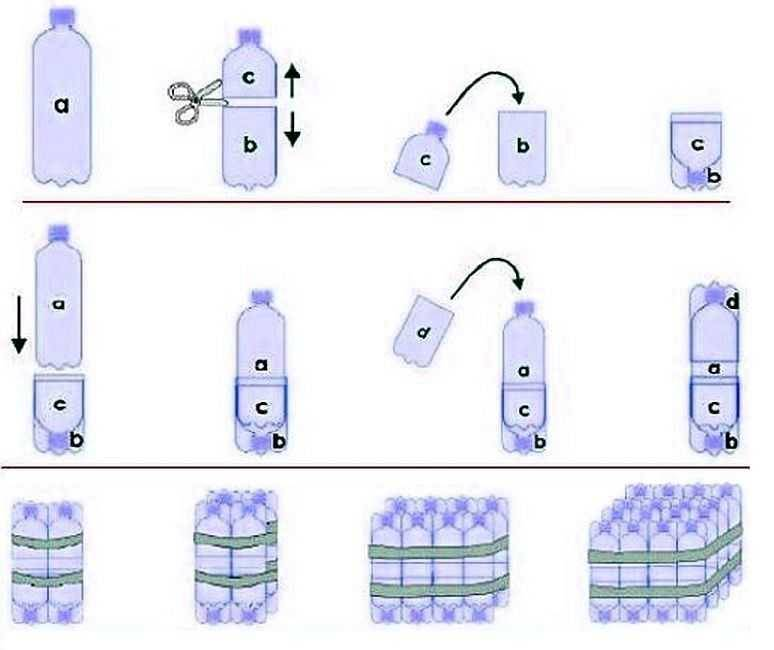 Поделки из пластиковых бутылок своими руками: топ — 100 идей с фото