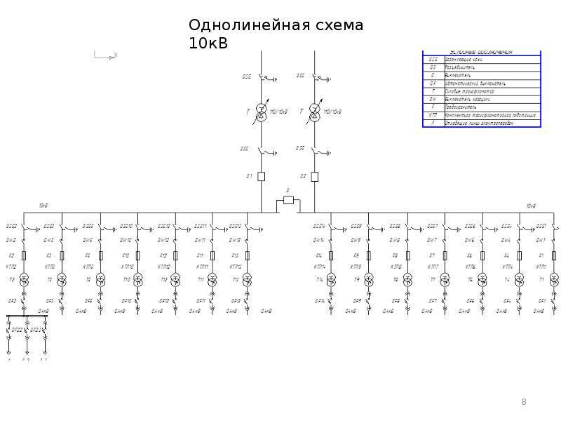 Однолинейная схема электроснабжения образец в ворде. однолинейная схема электроснабжения