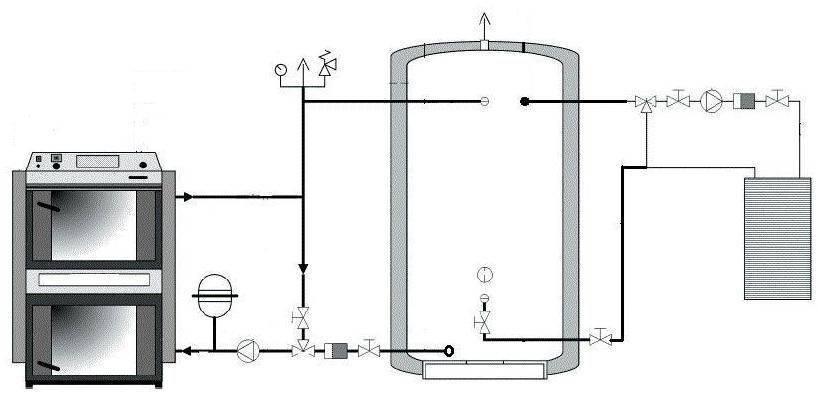 Теплоаккумулятор для котлов отопления: расчет и монтаж, видео-инструкция, схема подключения к твердотопливному котлу, обвязка