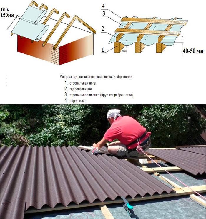Крыша гаража из профнастила - как покрыть крышу гаража профлистом