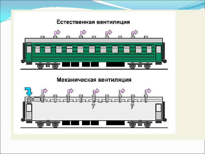 Водоснабжение пассажирских вагонов - страница 20