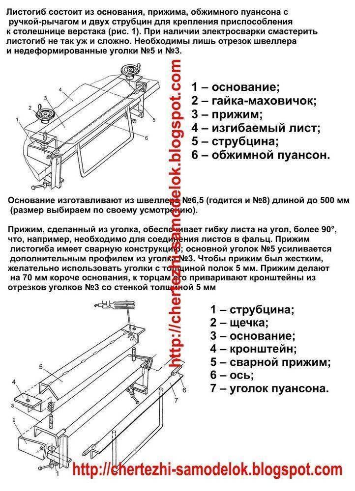 Листогиб своими руками - чертежи и описание как сделать