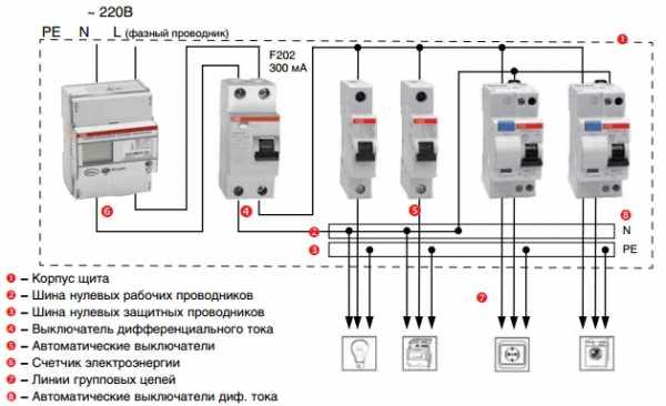 Дифавтомат - схема подключения и работа устройства