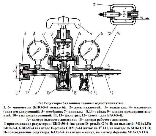 Газовые регуляторы давления: виды, устройство, принцип работы