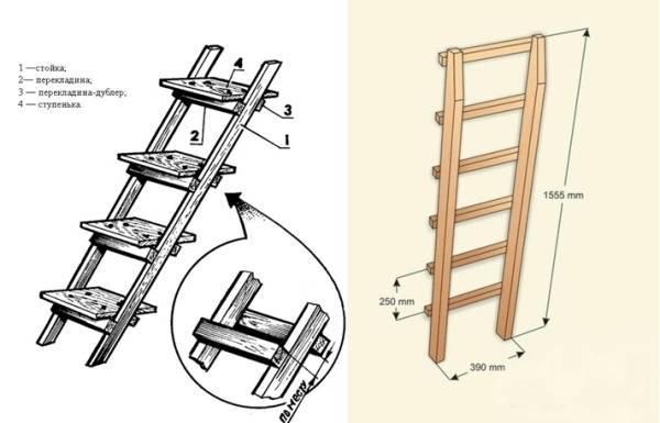 Как сделать приставную деревянную лестницу своими руками: чертежи, инструкция, выбор конструкции