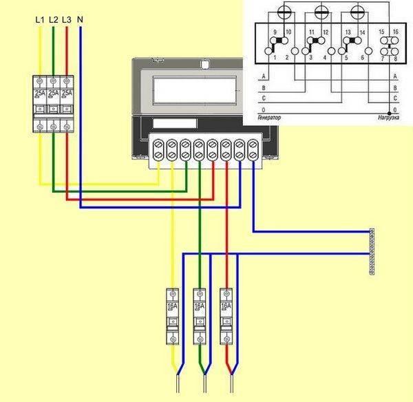 Подключение 380 вольт схема сбор щитка - советы электрика - electro genius