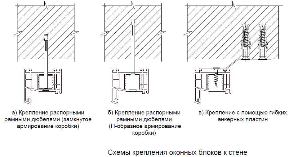 Анкерные пластины для пластиковых окон, установка анкерных пластин на пвх окна