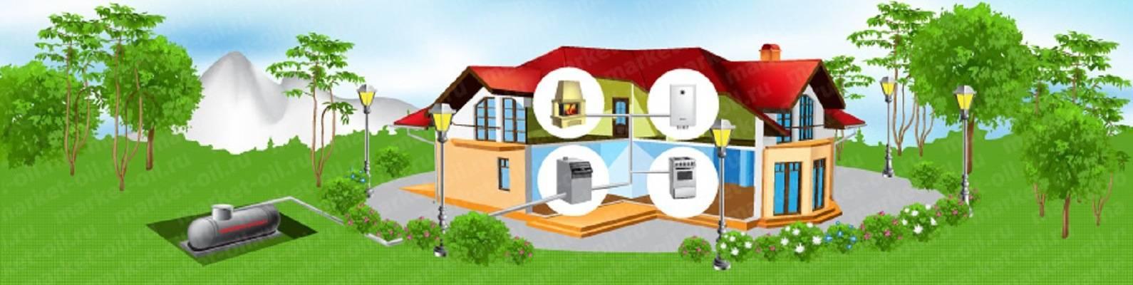 Что выгоднее для отопления газ или электричество. отопление частного дома - электричество или газ