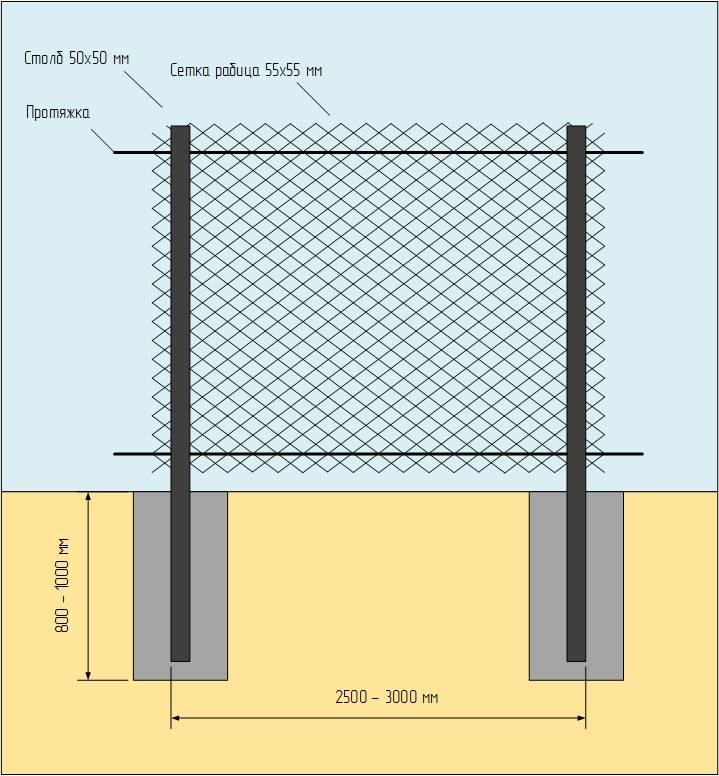 Установка забора из сетки рабицы своими руками - расчет стоимости и пошаговая инструкция