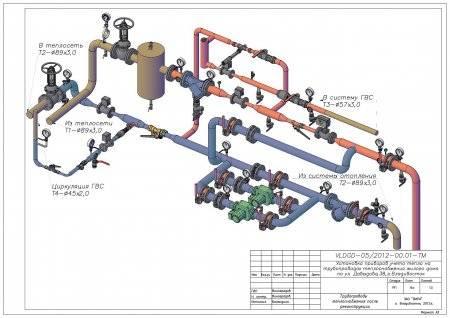 Элеваторный узел системы отопления: принцип работы элеваторного узла системы отопления, схема