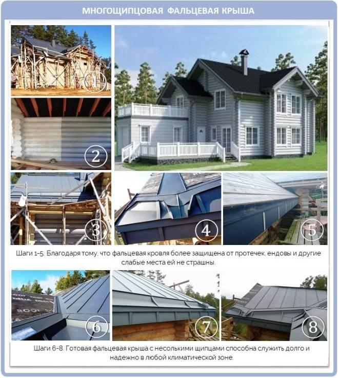 Многощипцовые крыши: как создать «сложную» красоту?