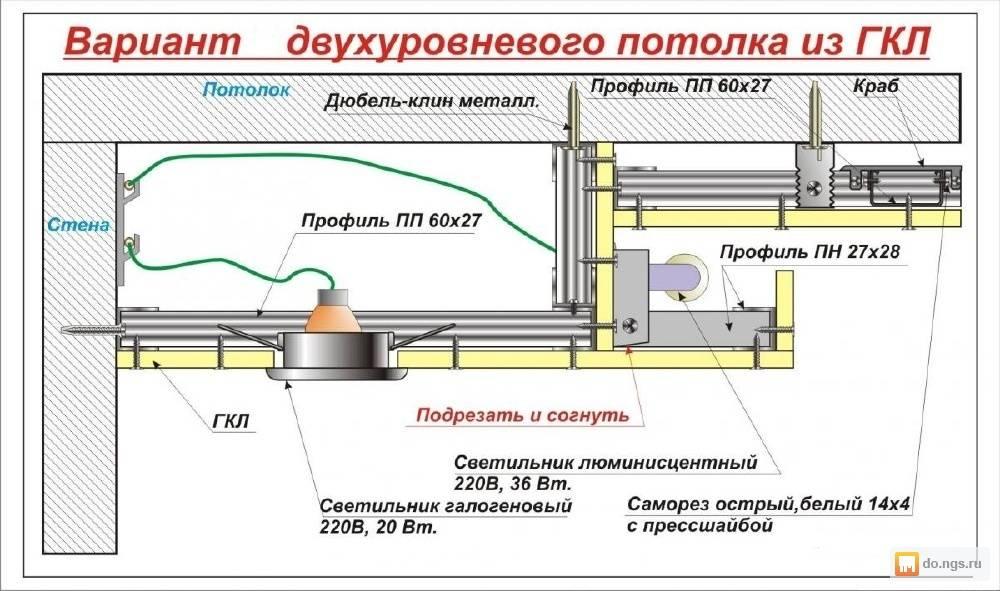Как делать потолок из гипсокартона - подробная инструкция!