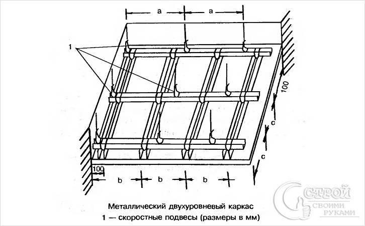 Монтаж каркаса под гипсокартон на потолок: пошаговая инструкция