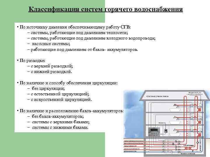 Система водоснабжения дома: элементы и устройство