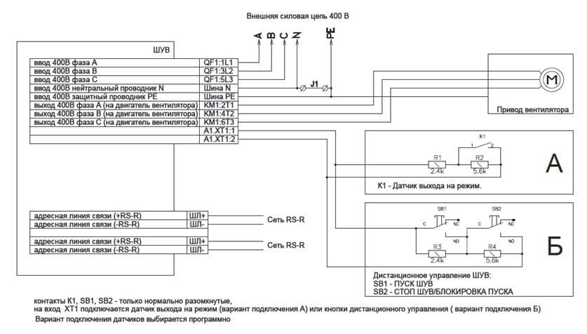 Щит управления вентиляцией: устройство + зачем нужен + как собрать - точка j