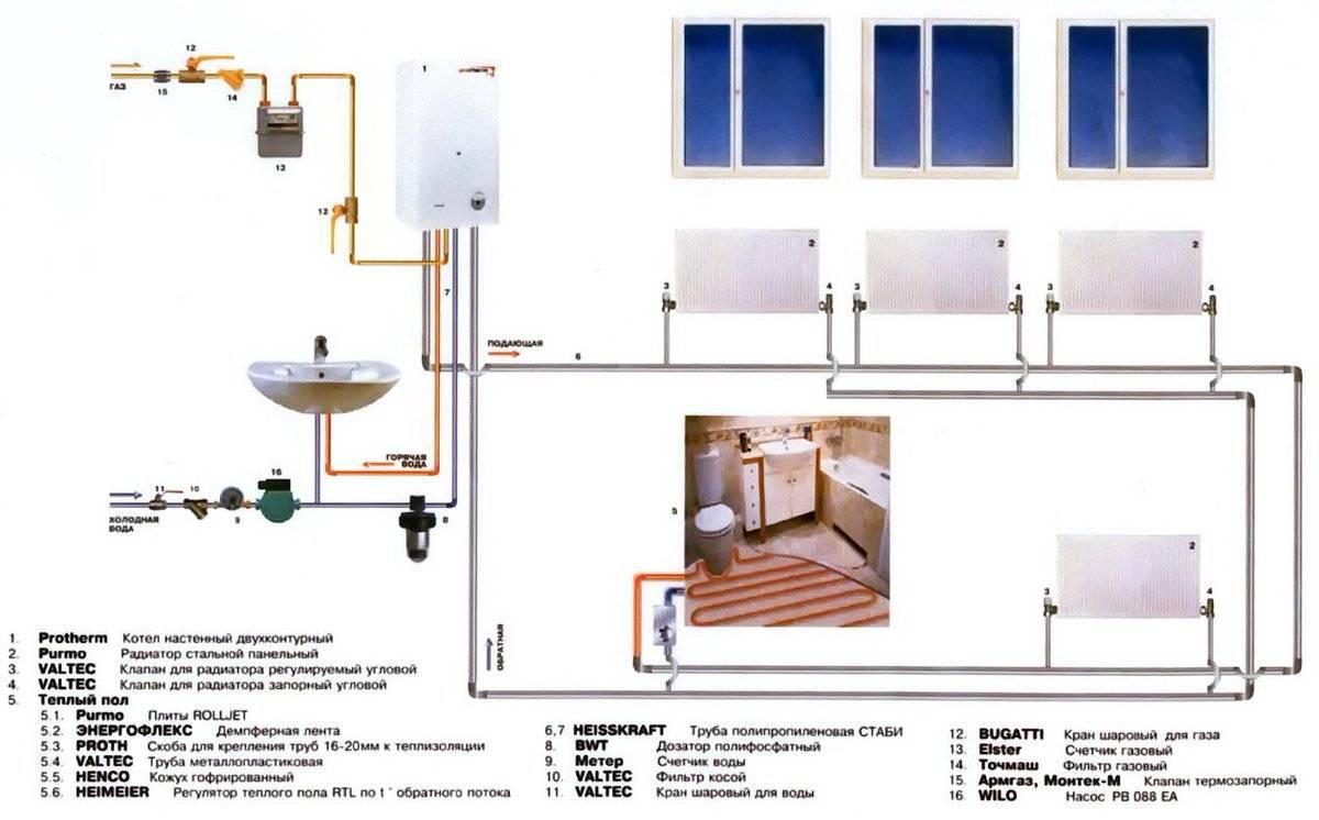 Автономное отопление в квартире - расчет и установка