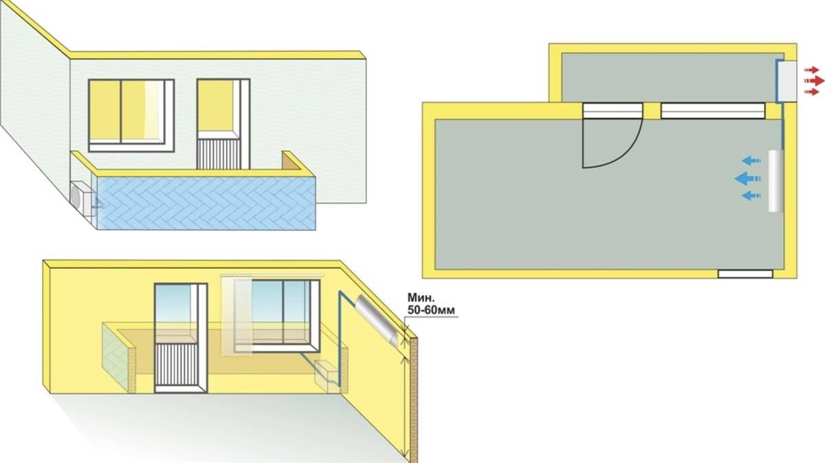 Как выбрать место, где лучше установить сплит систему в квартире?