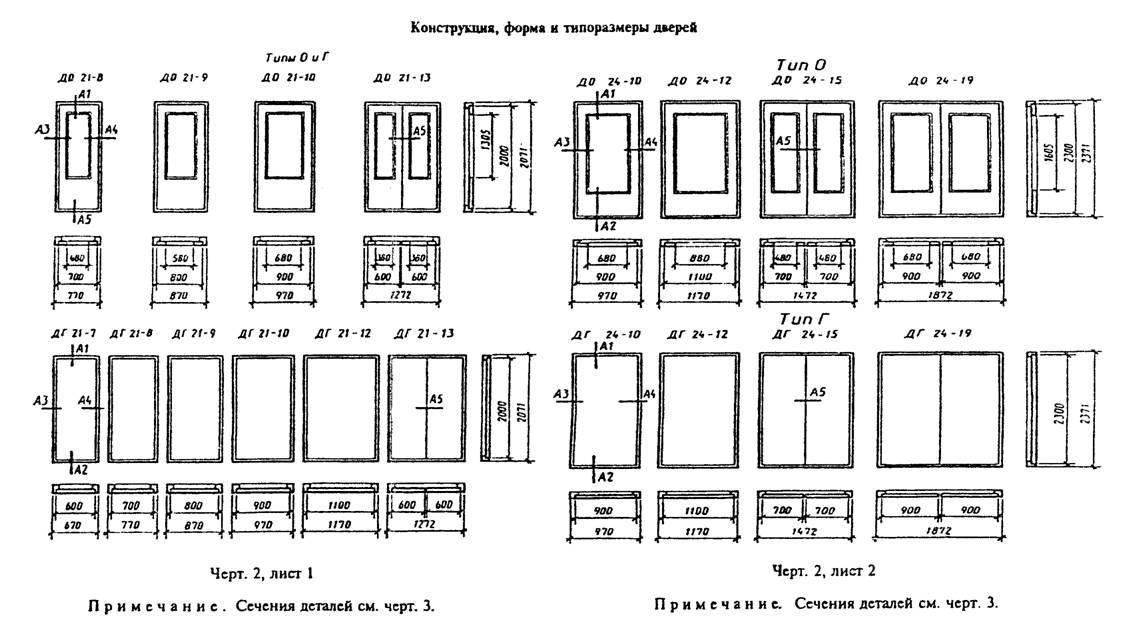 Размеры дверного проема для межкомнатных дверей (таблица)